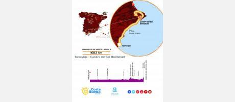 Vuelta Ciclista España. Etapa 9