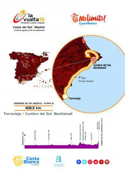Vuelta Ciclista a España. Salida 9 Etapa desde Torrevieja