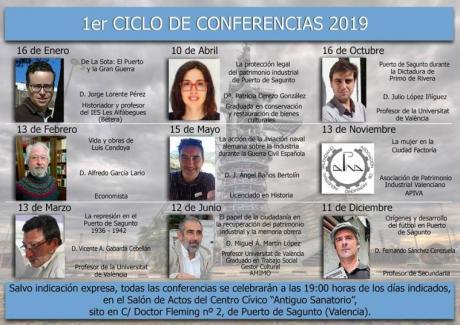 Primer Ciclo de Conferencias Patrimonio Industrial 2019