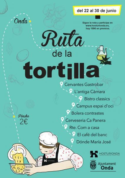 Ruta de la tortilla