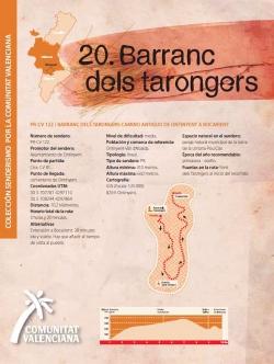 Ruta 20: Barranc Tarongers