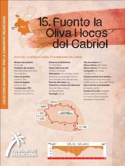 Ruta 15: Fuente la Oliva-Hoces del Cabriel