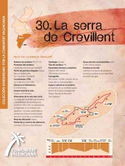 Ruta 30: La serra de Crevillent